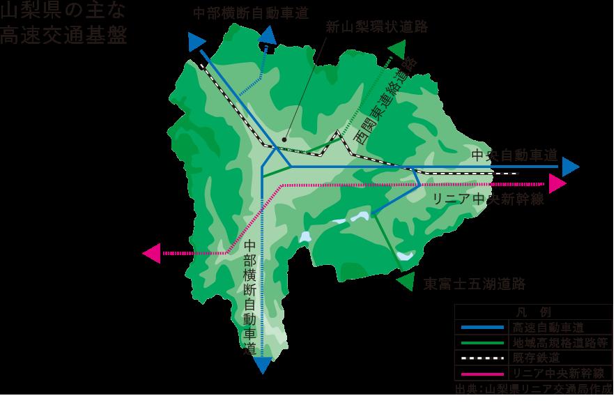 山梨件の主な高速交通基盤イメージイラスト
